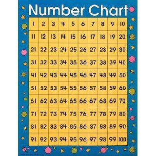 Number Cheap Chart 1 100 (Cheap Charts): School Specialty Publishing: 9780768212327: Books