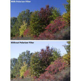 HOYA 72mm Circular Polarizing Filter  Camera Lens Polarizing Filters  Camera & Photo