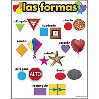 Trend Enterprises Las Formas (Shapes) Spanish Learning Chart