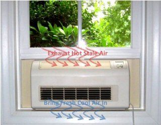 """Eco Breeze the First """"Smart"""" Window Fan Designed to Intelligently Cool Your Home Using Free Outside Air When Available. Eco Breeze Turns on When Outside Air Is Cooler and Dryer Than Inside Air Then Shuts Off When It Reaches Your Set Temperature P"""